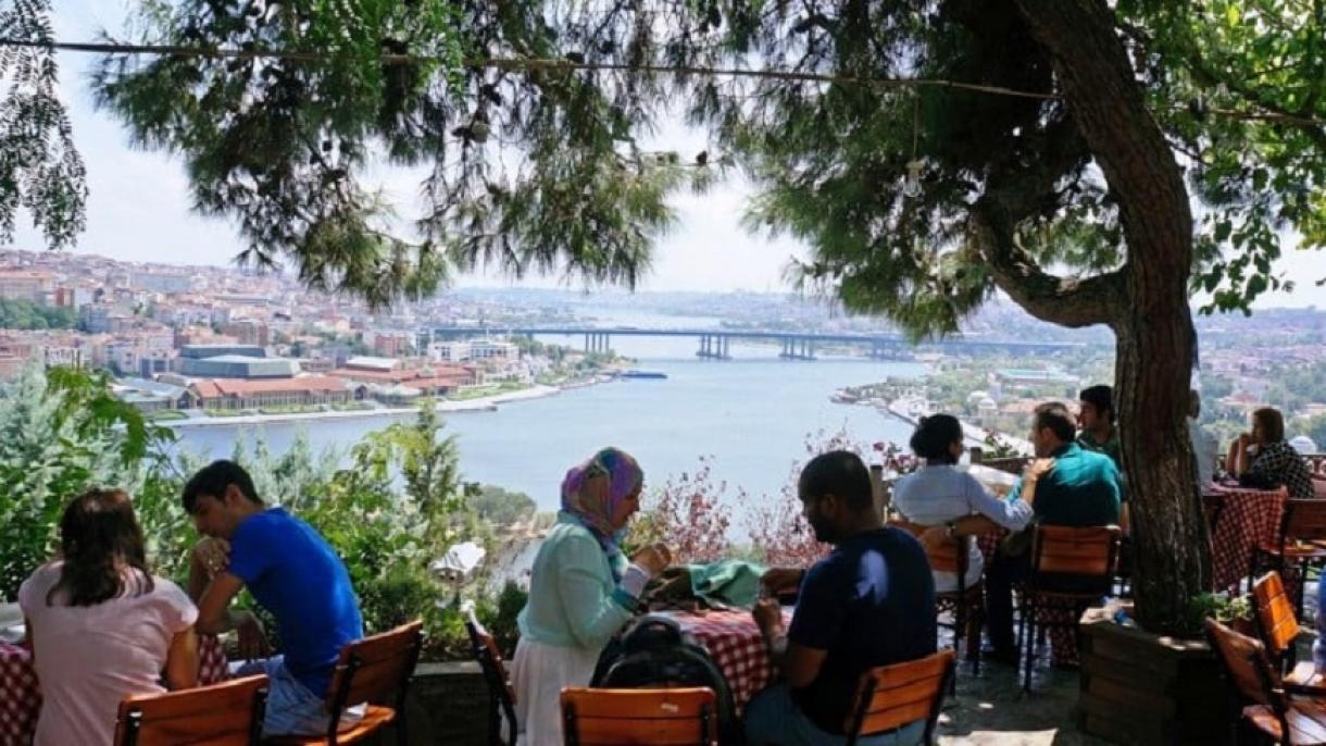 Vue du café Pierre Loti-Istanbul