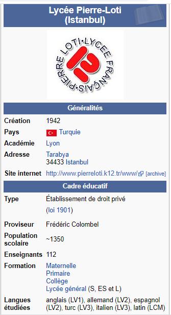 Fiche Wiki lycée Pierre Loti-Istanbul